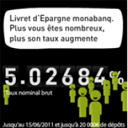 MONABANQ : Le taux du Livret d'Epargne jusqu'à 6% brut